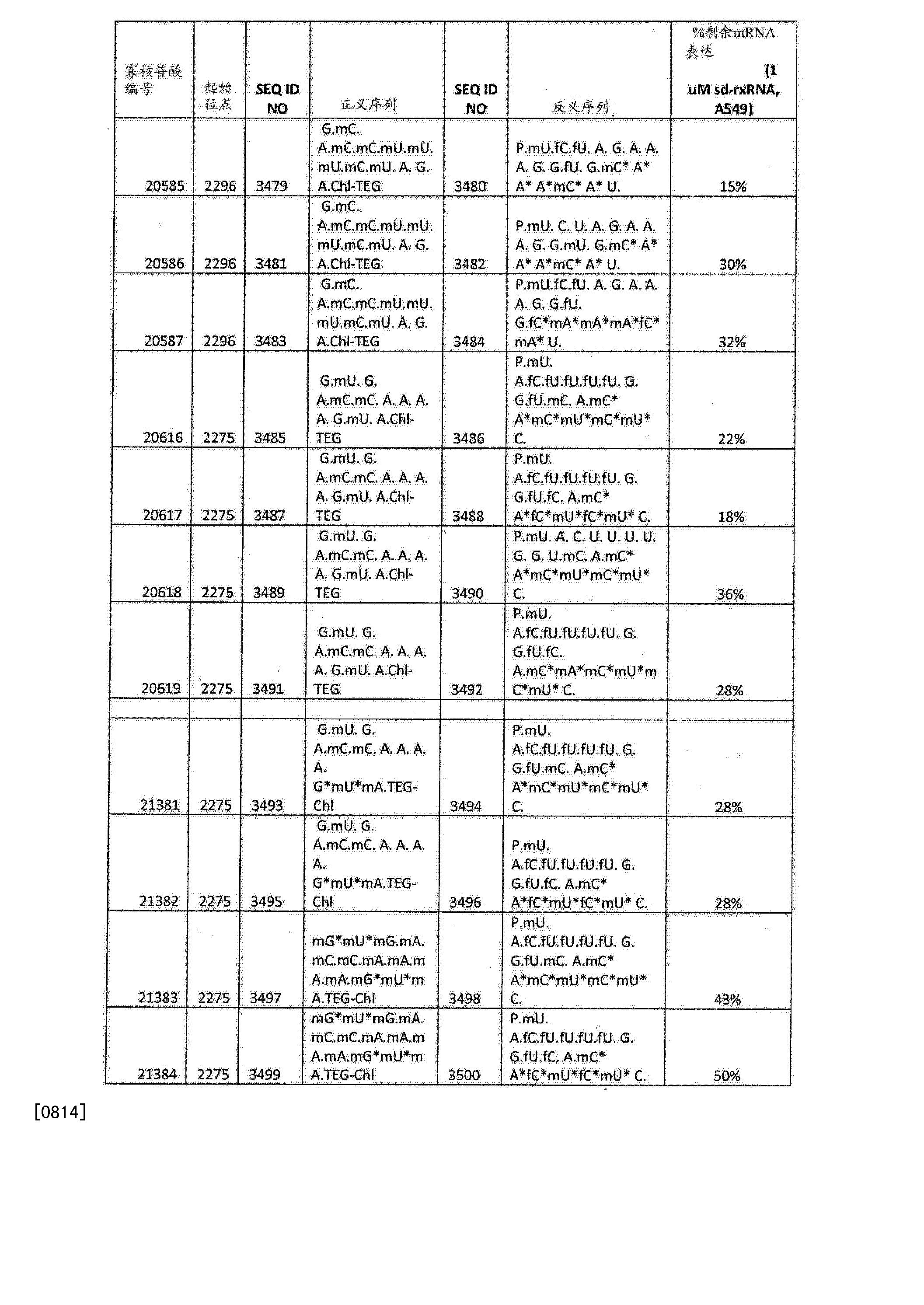 Figure CN103108642BD01981