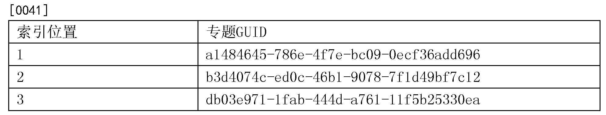 Figure CN103164536BD00083