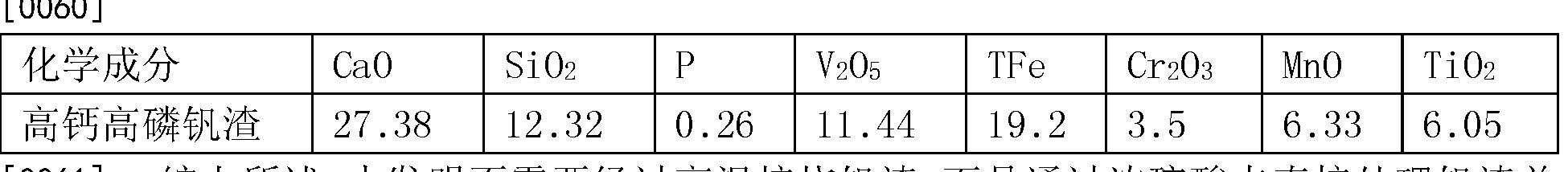Figure CN103952560BD00071