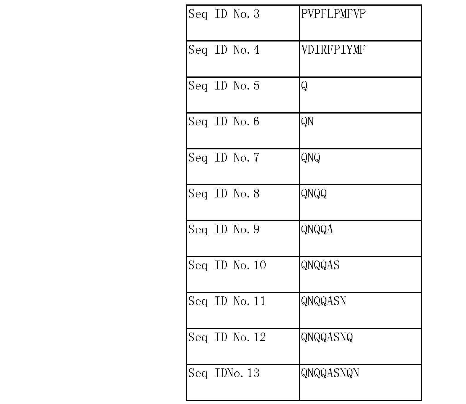 Figure CN103012595BD00061