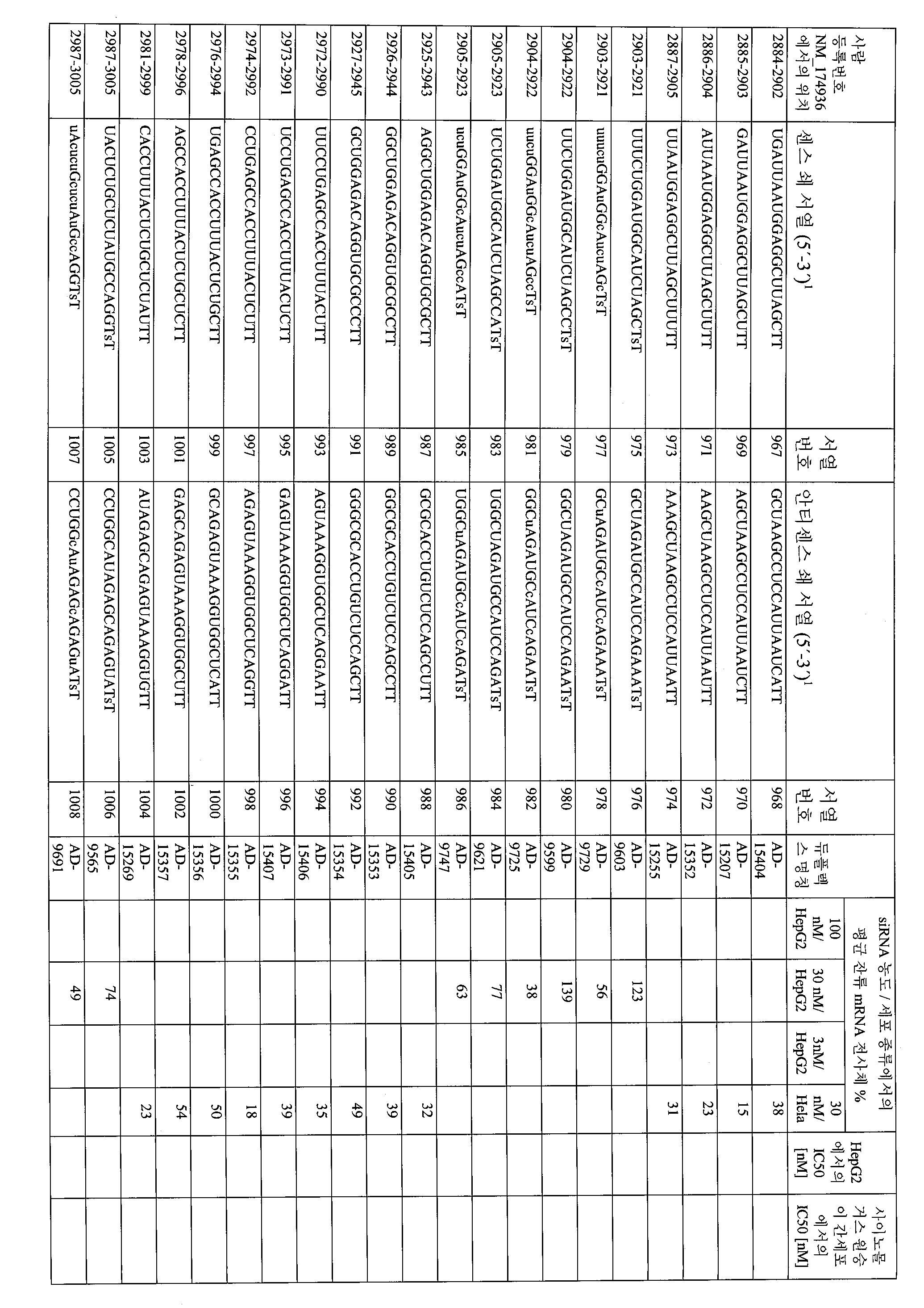 Figure 112008085095997-pct00035