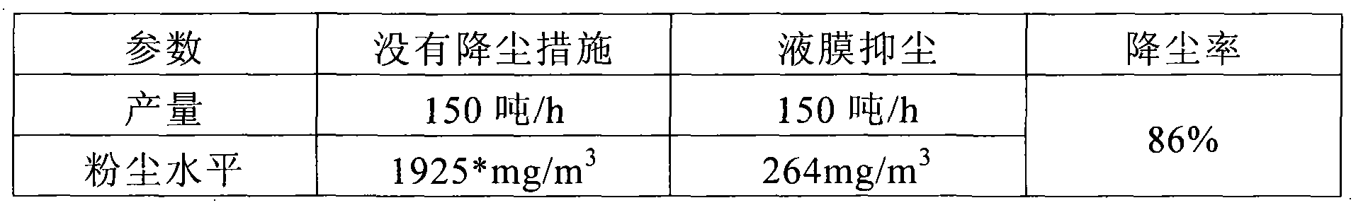 Figure CN101927116BD00073