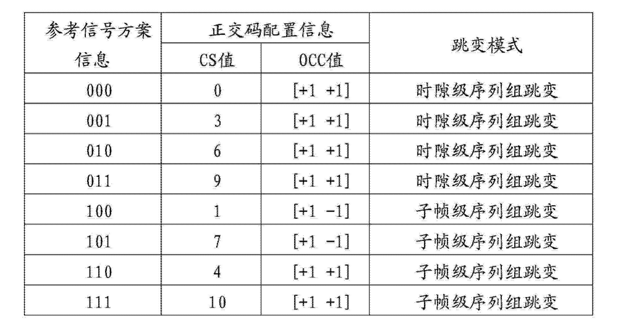 Figure CN102215057BD00141