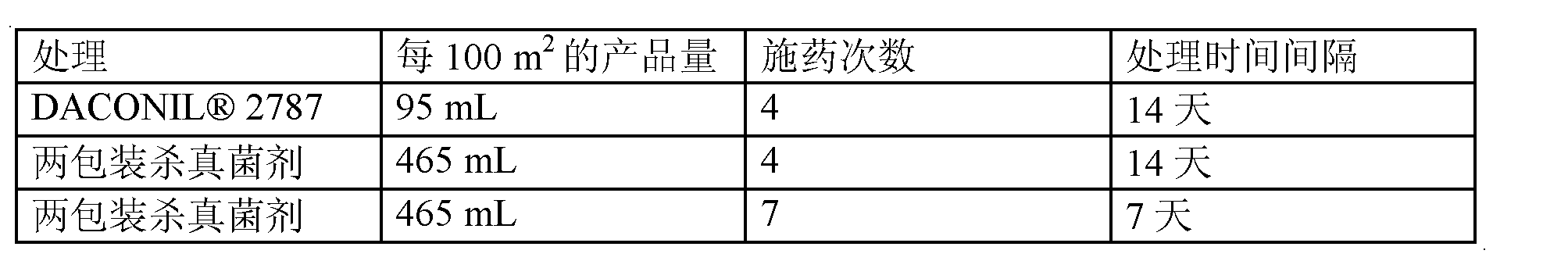 Figure CN102215692AD00142