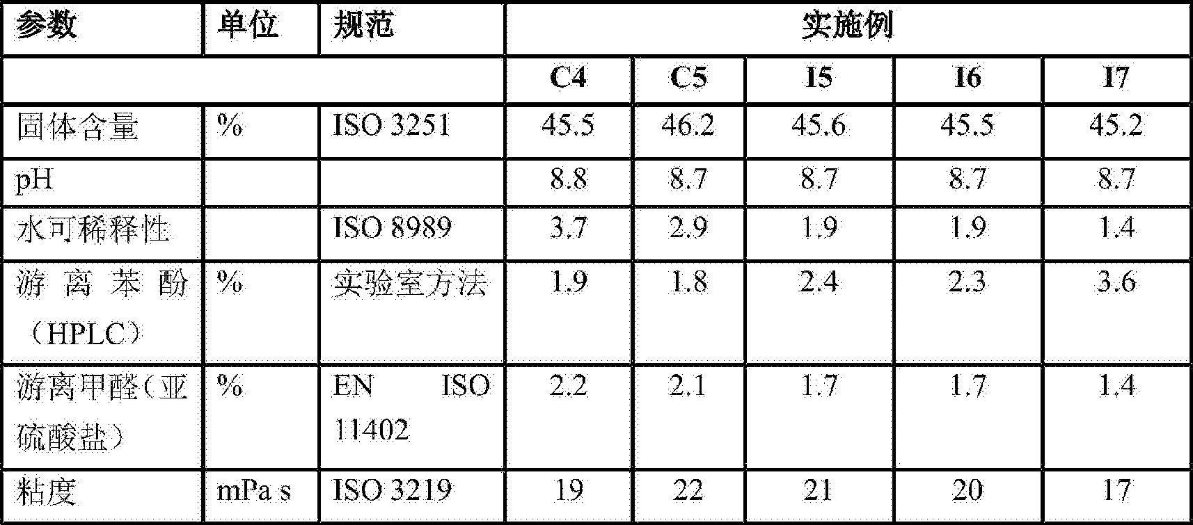 Figure CN104053691BD00231