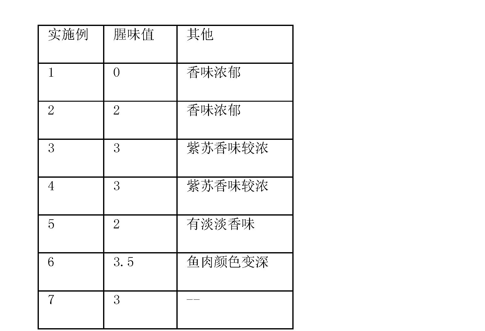 Figure CN103284122BD00081