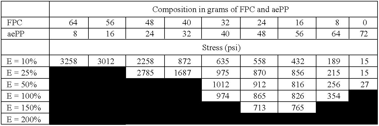 Figure US07157522-20070102-C00003