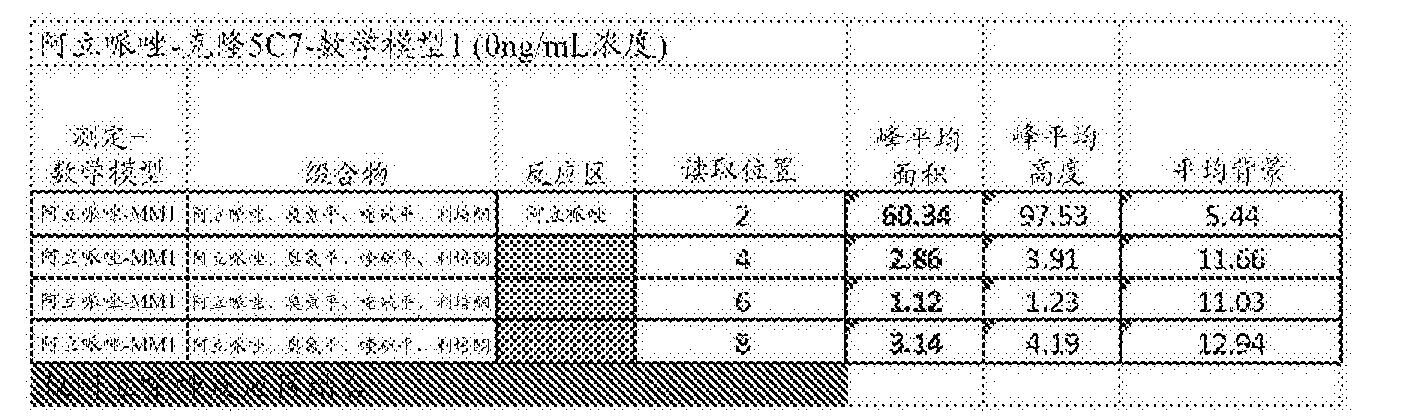 Figure CN106928369AD00231