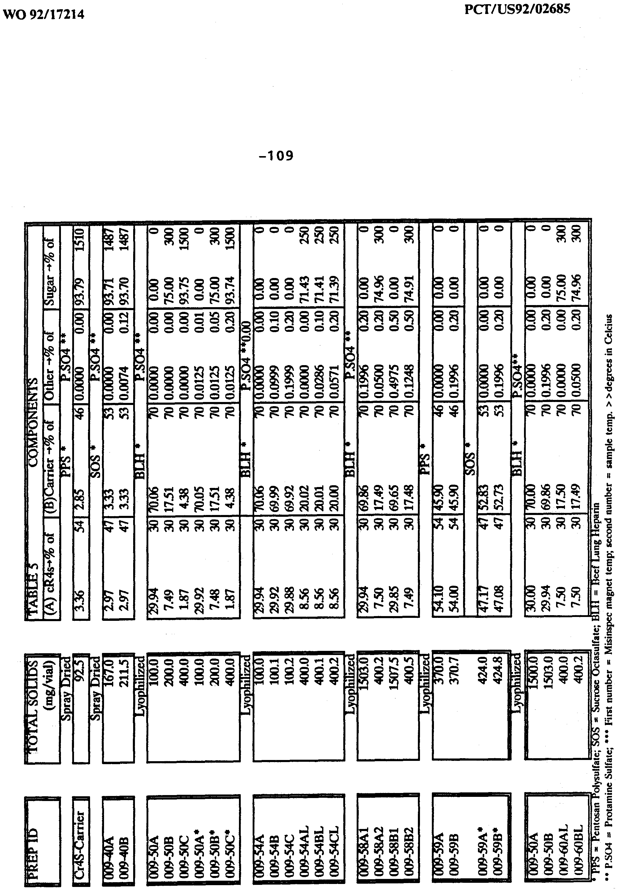 WO1992017214A2 - Physically and chemically stabilized polyatomic
