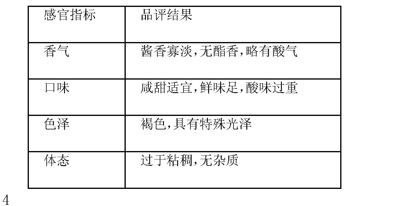 Figure CN102524747AD00082