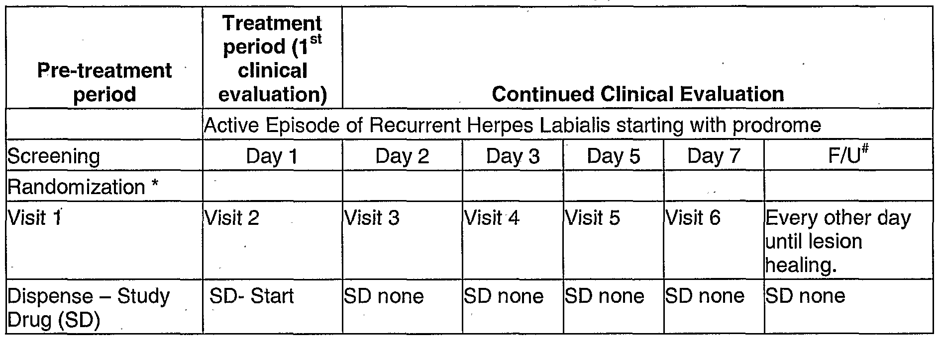 Wo2006105216a1 Famciclovir For The Treatment Of Recurrent Herpes Labialis Using A One Day Treatment Google Patents