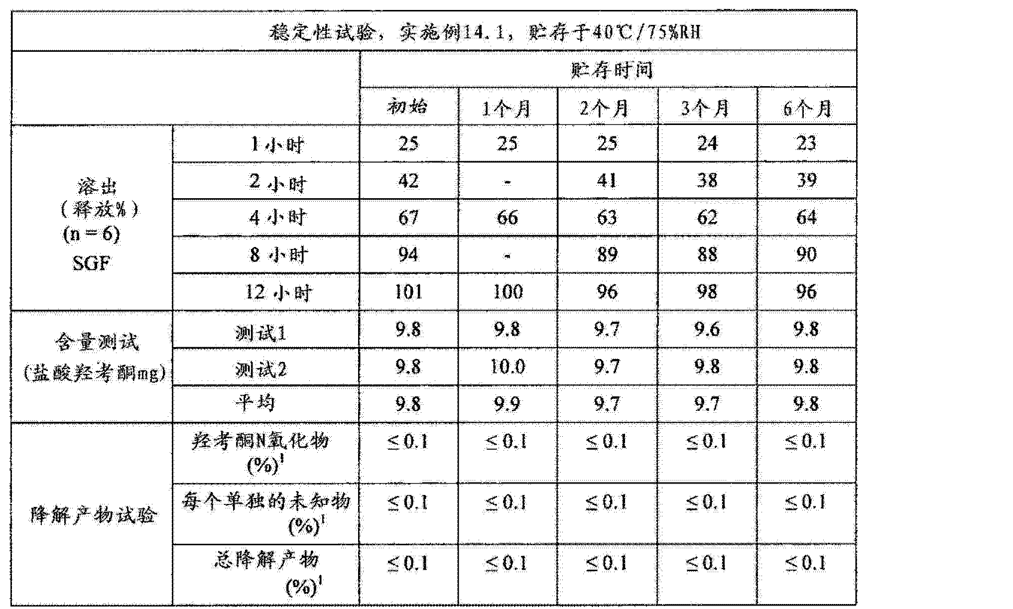 Figure CN102657630AD00931