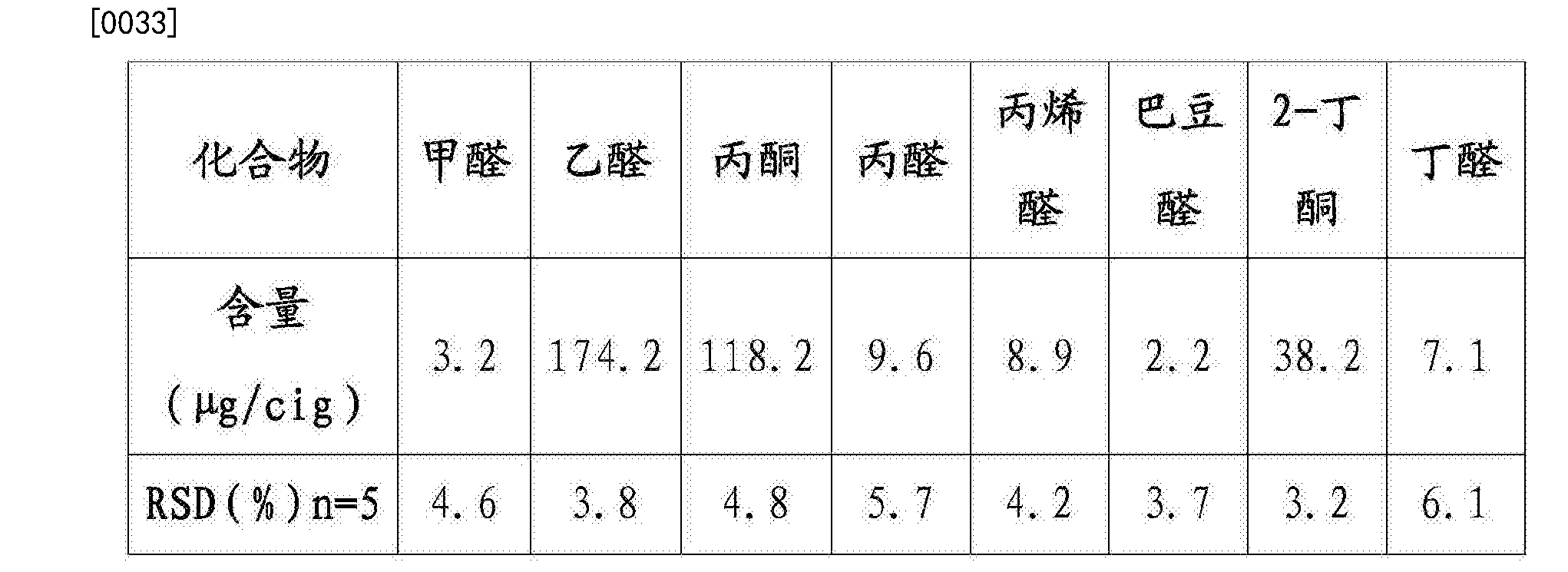 Figure CN104266871BD00061