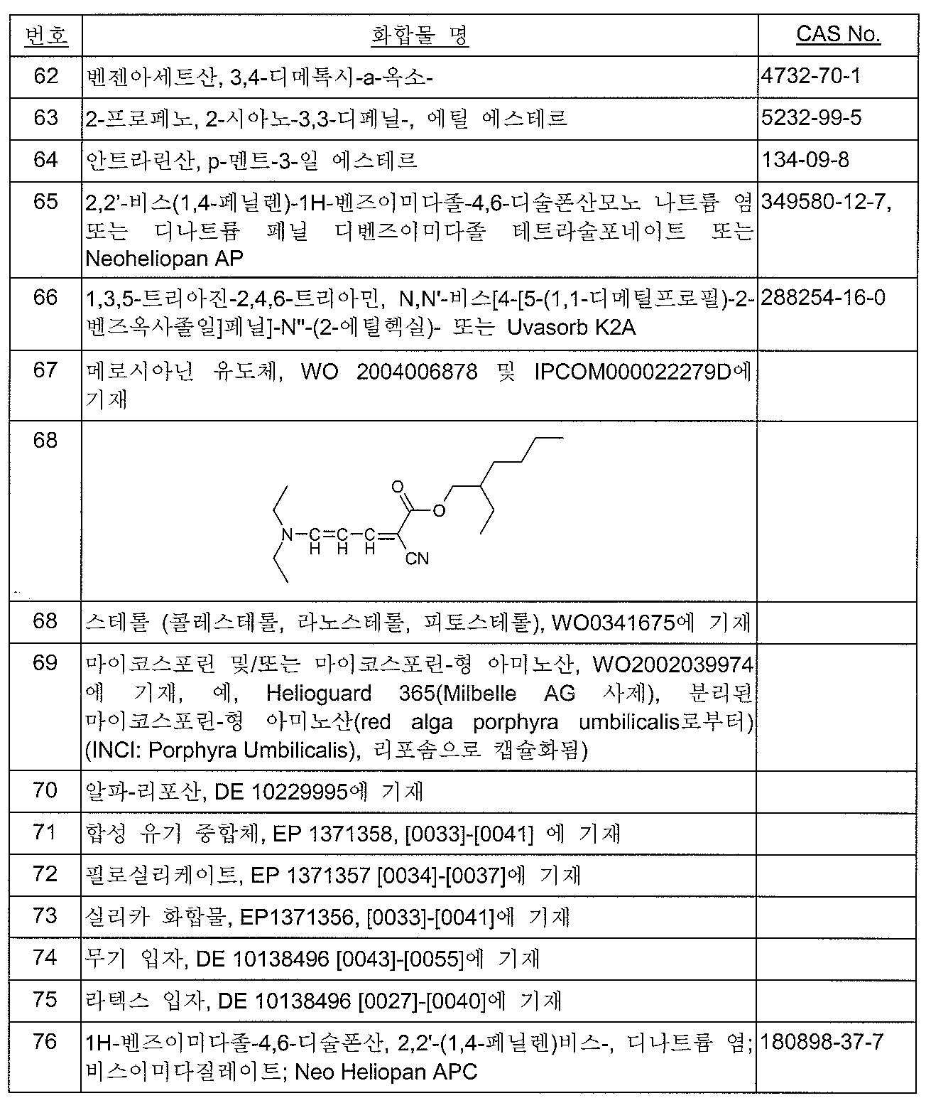 Figure 112008036677090-PCT00049