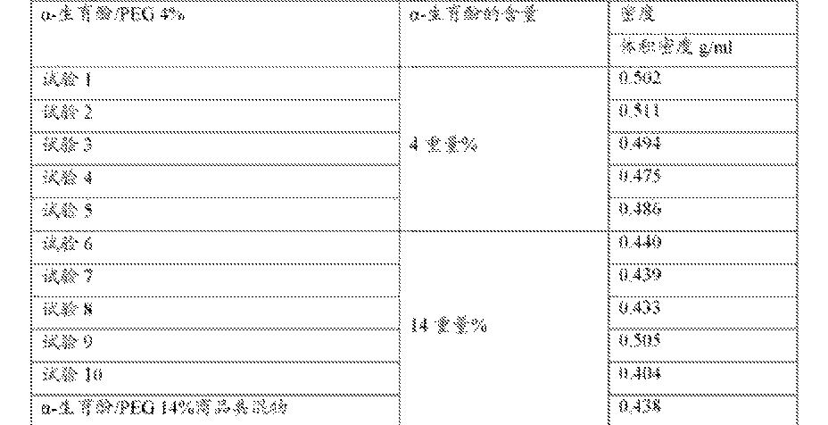 Figure CN105934241AD00212