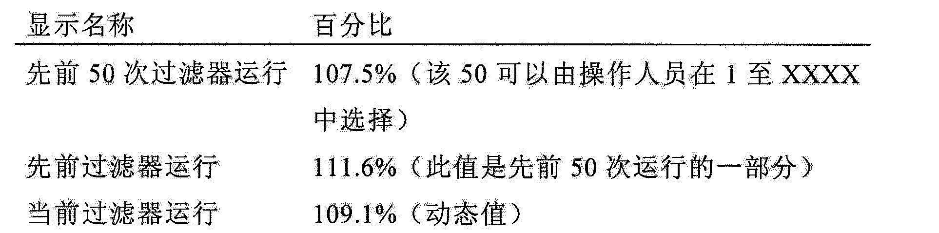 Figure CN103476711AD00141