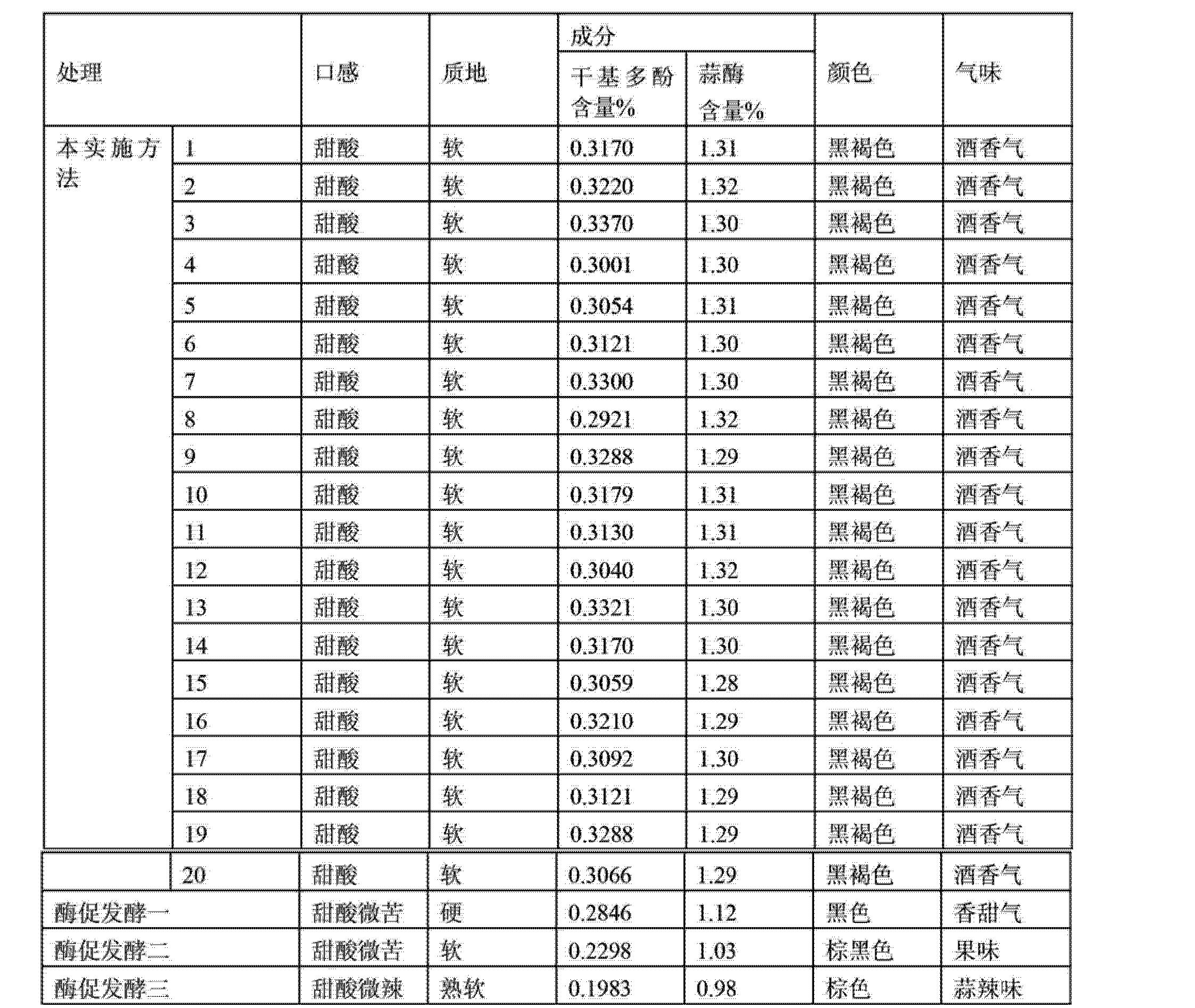 Figure CN102936573AD00071