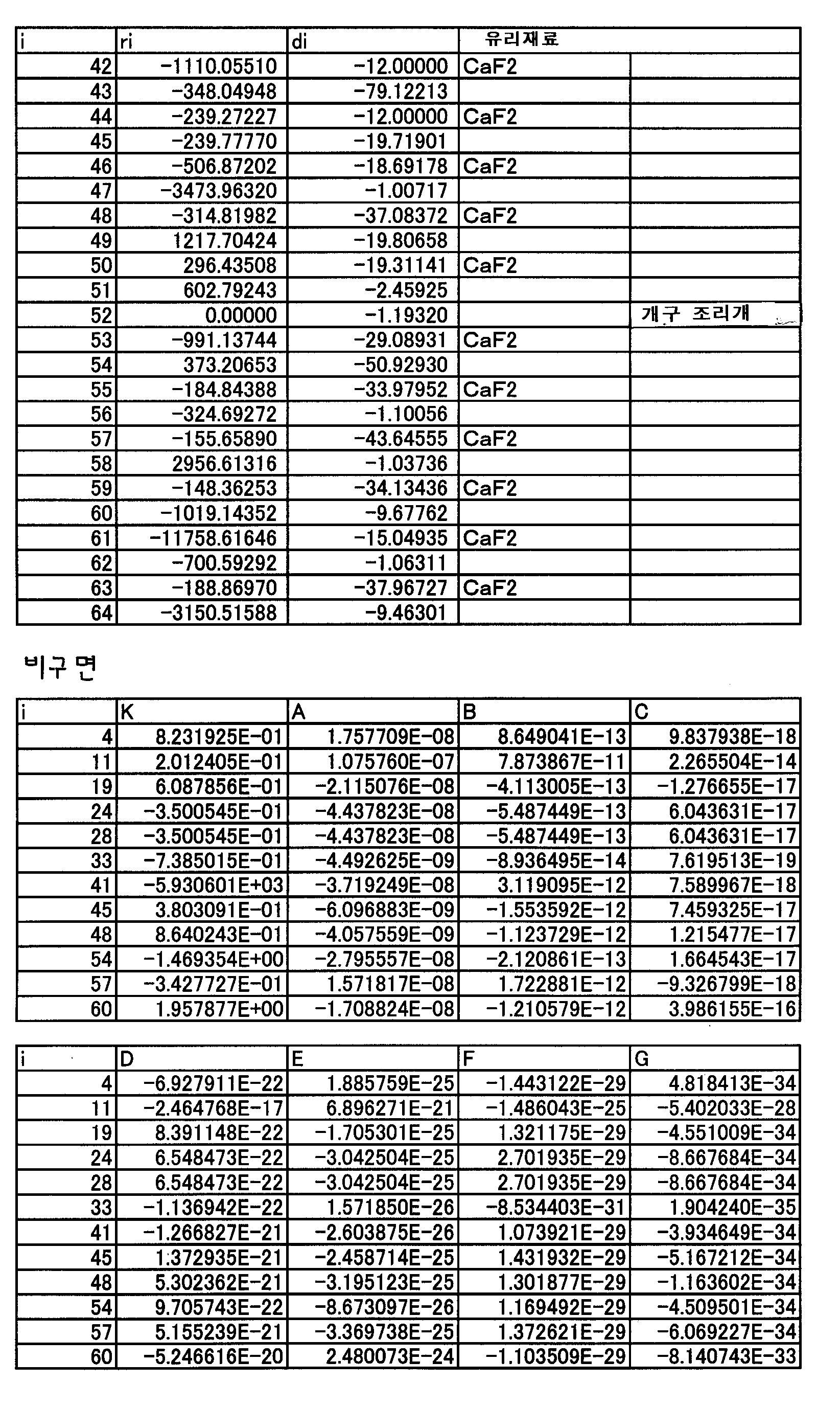 Figure 112004021828717-pat00010
