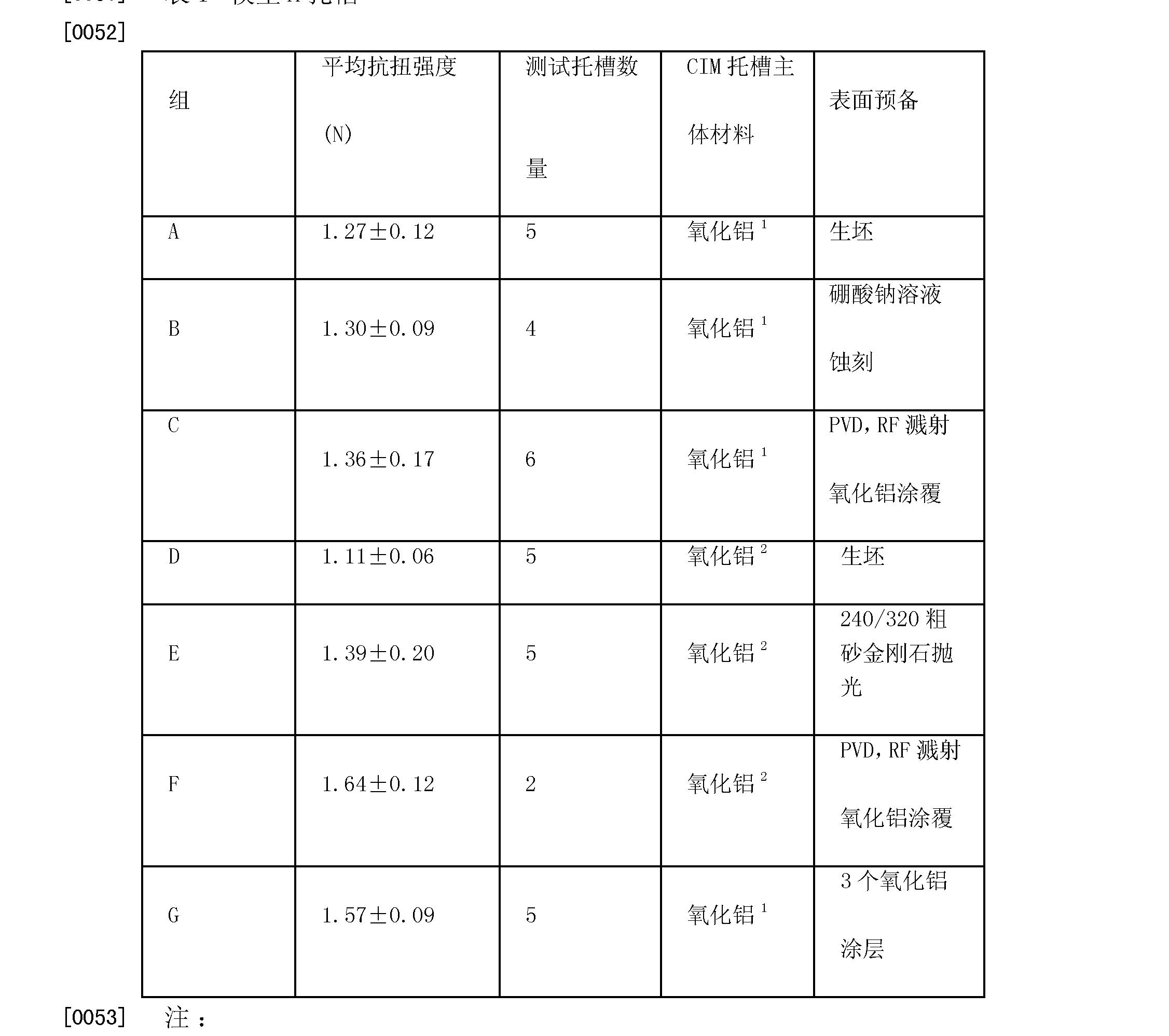 Figure CN101897624BD00121