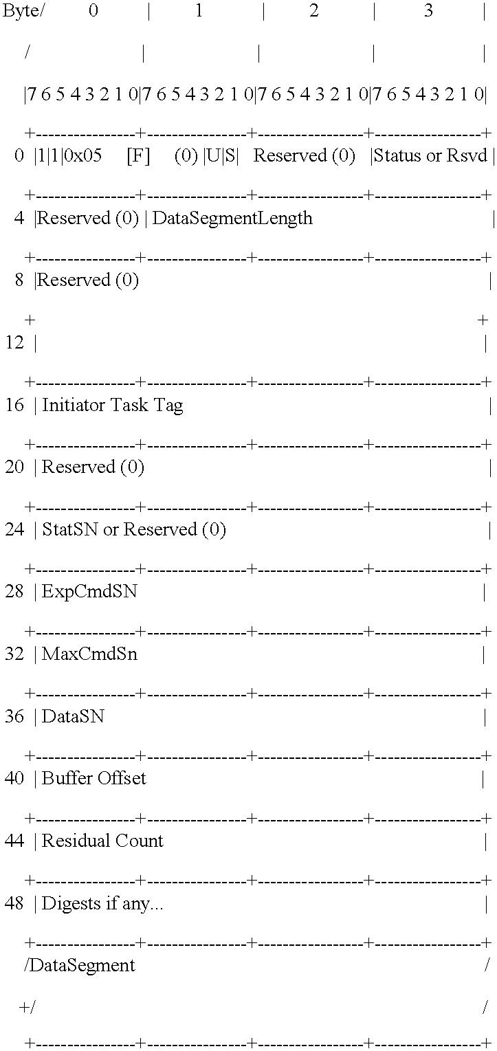 Figure US20020029281A1-20020307-C00002