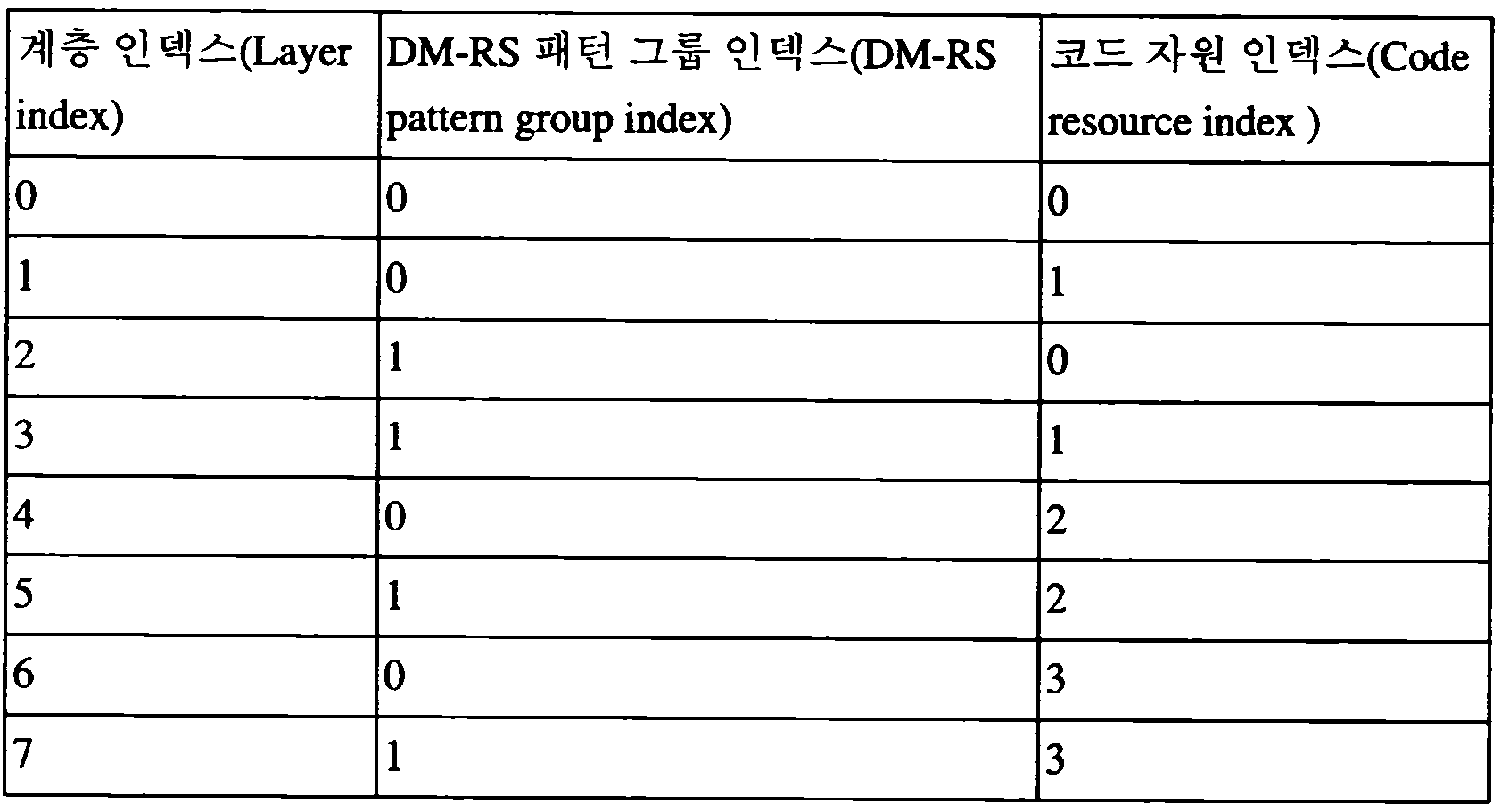 Figure 112017062790950-pat00016