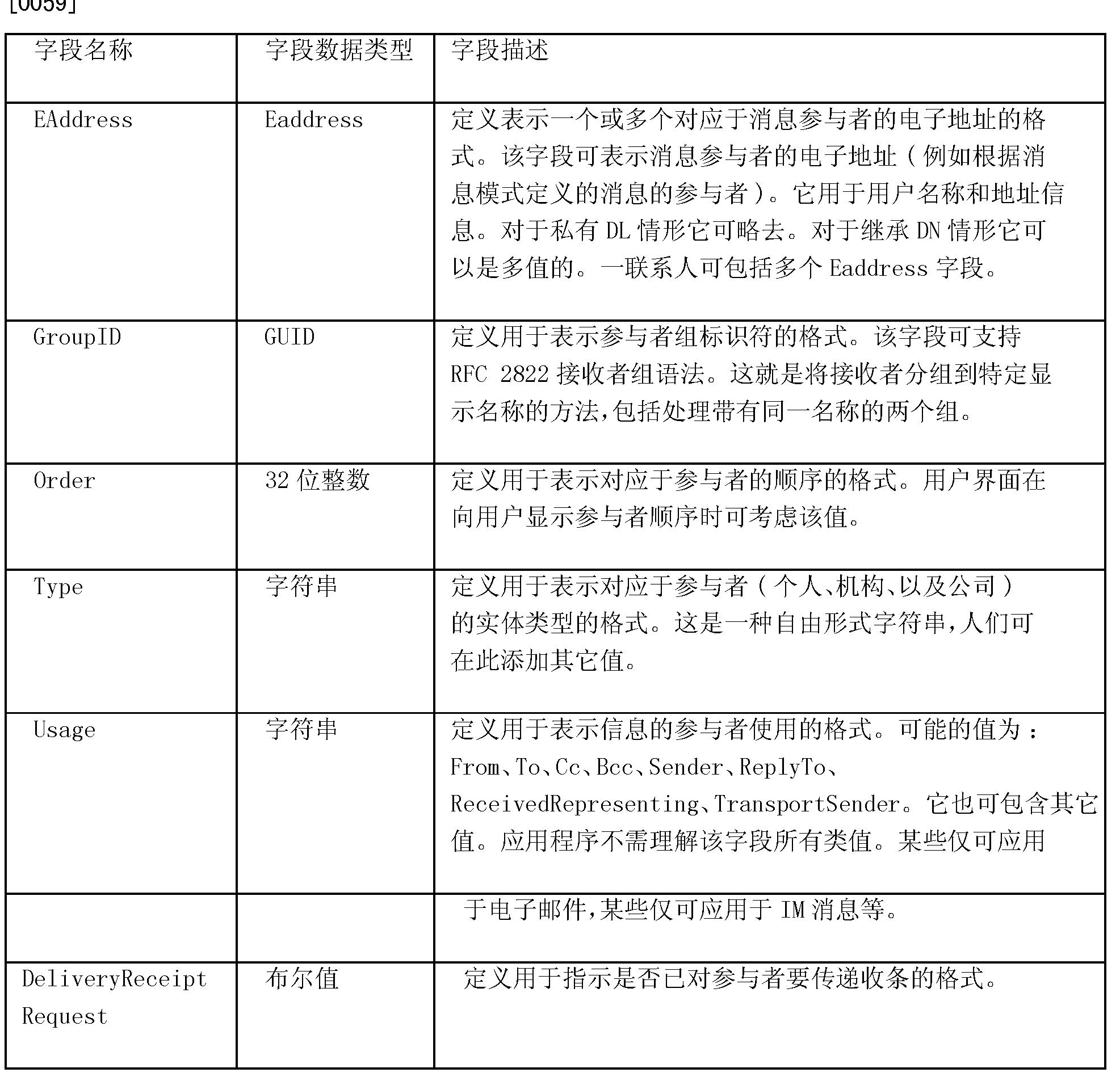 Figure CN101366016BD00181