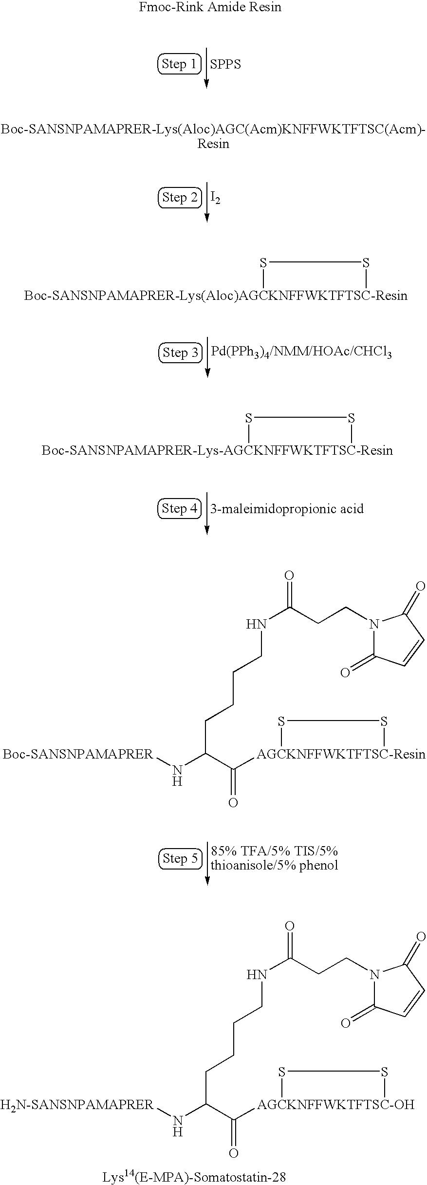 Figure US20090175821A1-20090709-C00029
