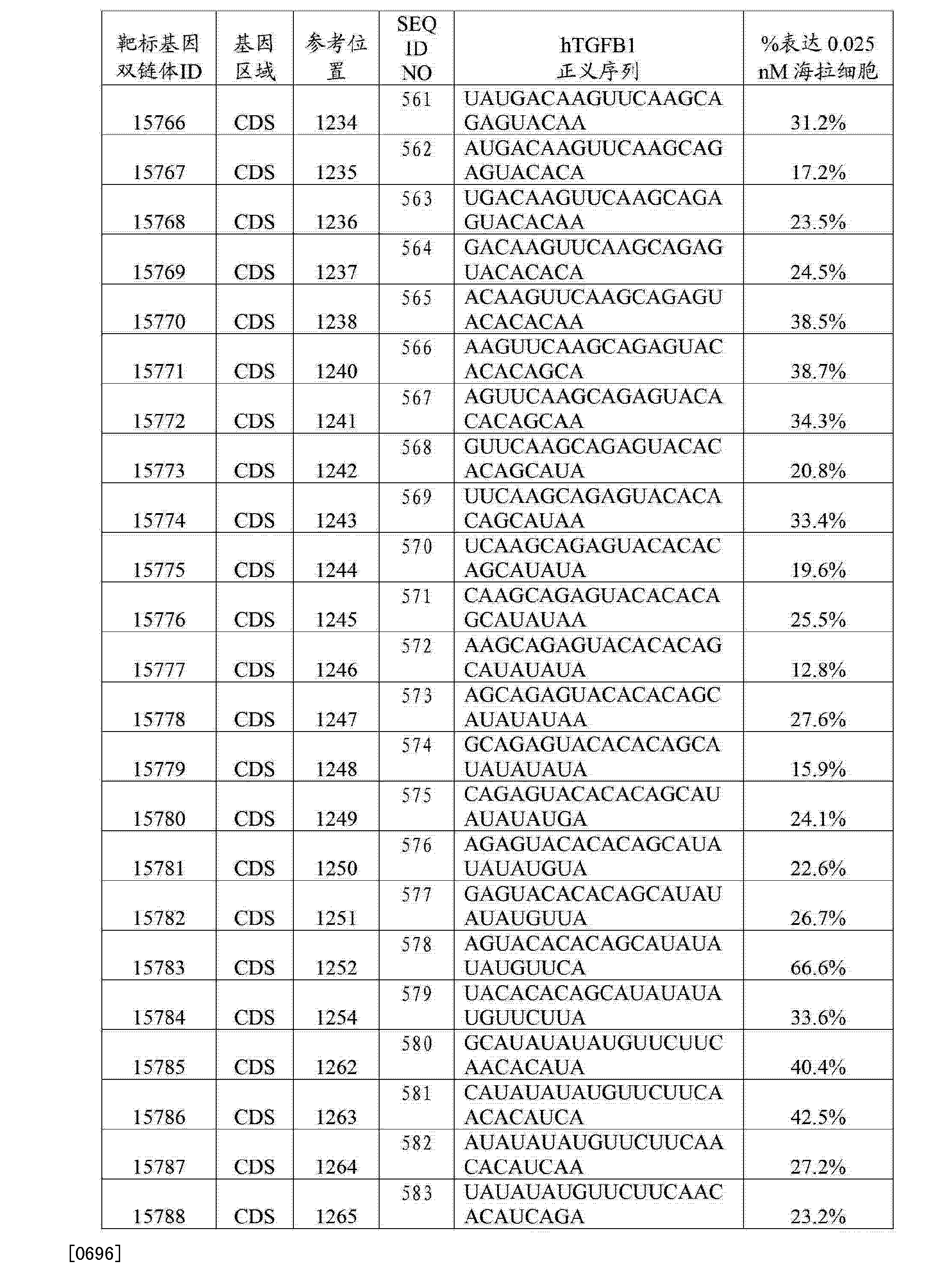 Figure CN103108642BD01091