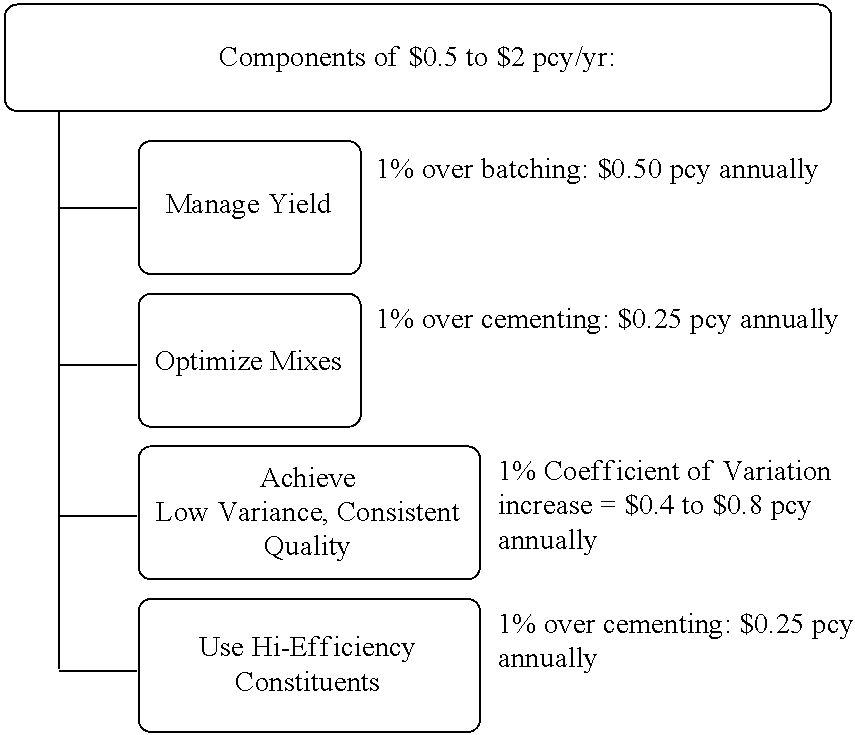 Figure US09840026-20171212-C00001
