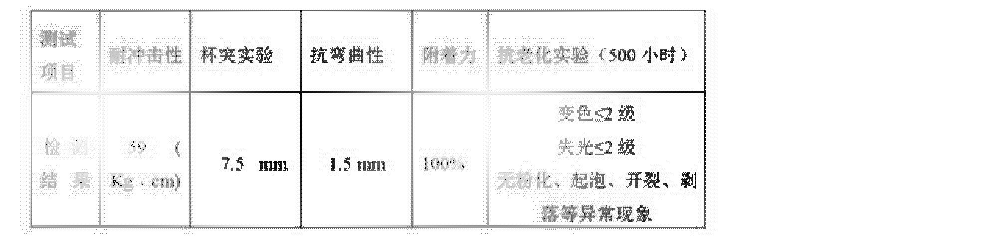 Figure CN103937383AD00051
