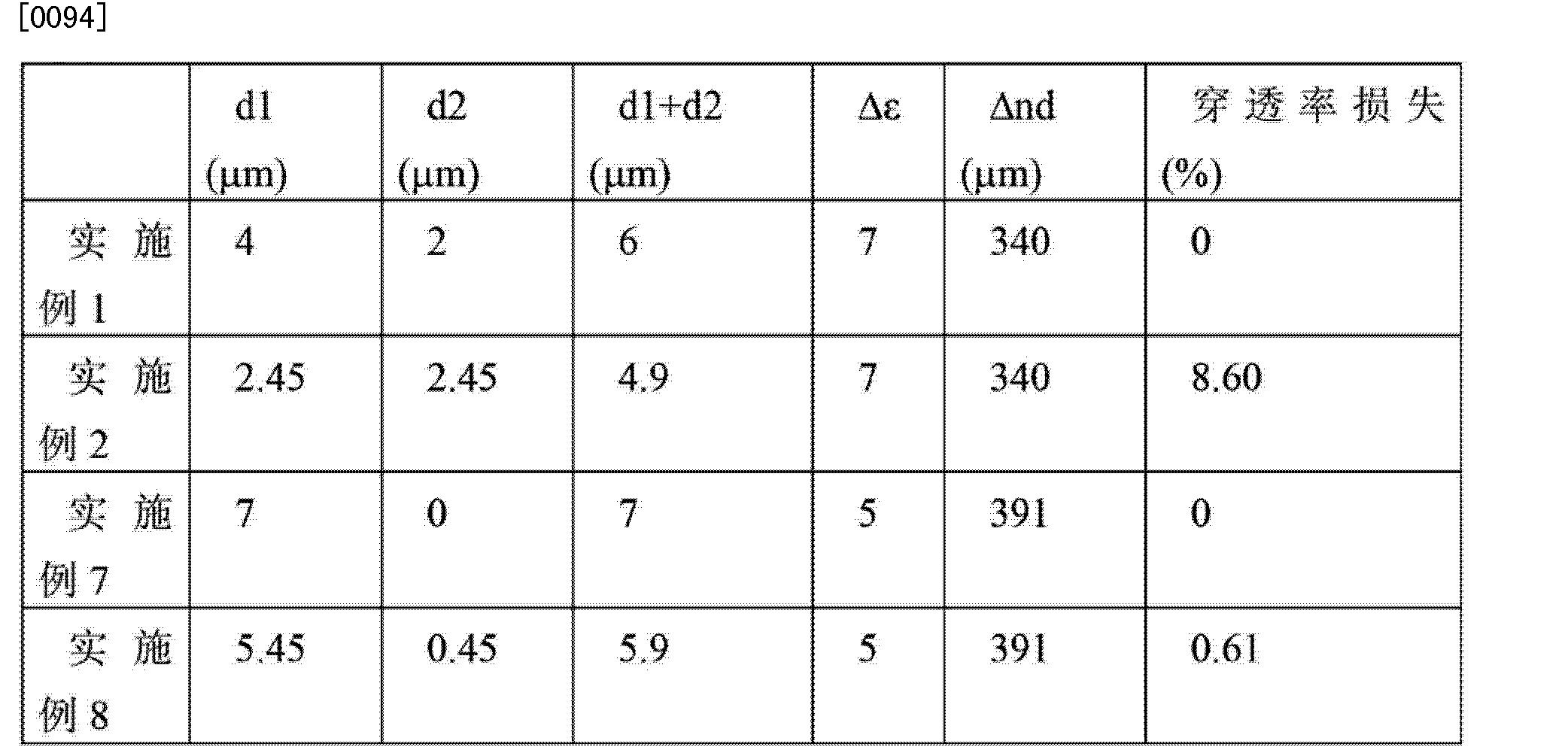 Figure CN103383502AD00151