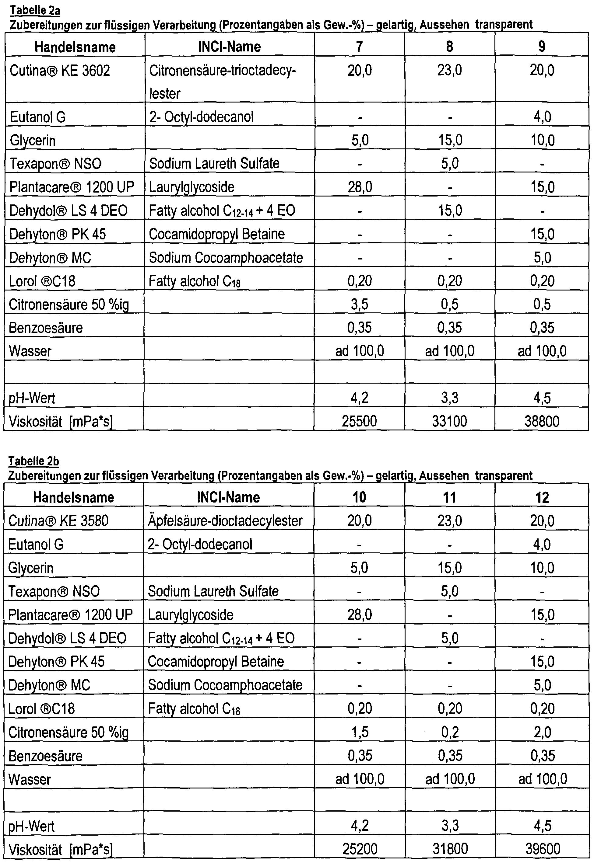 Pinhole Probe Measurements of the Phase