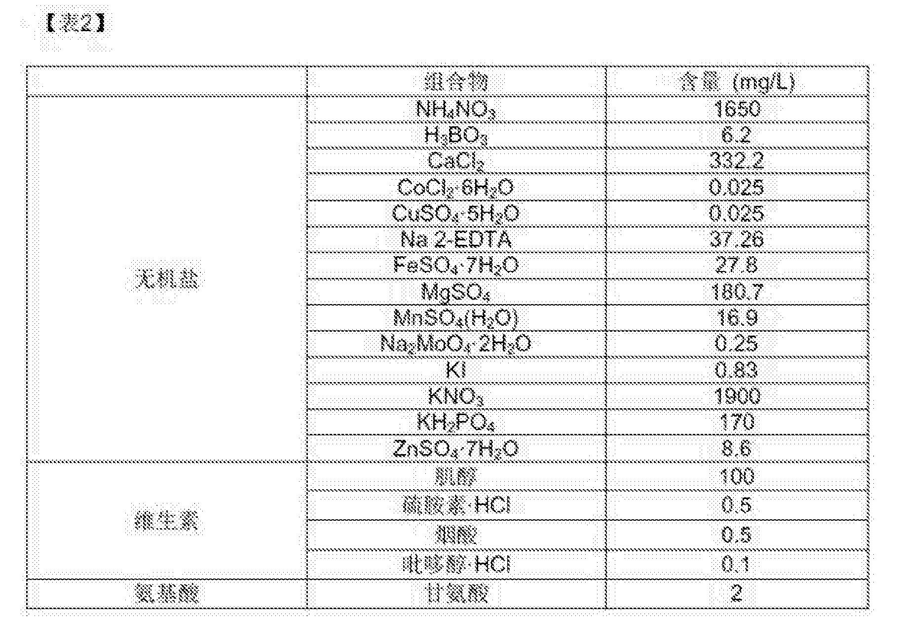 Figure CN103889397BD00081