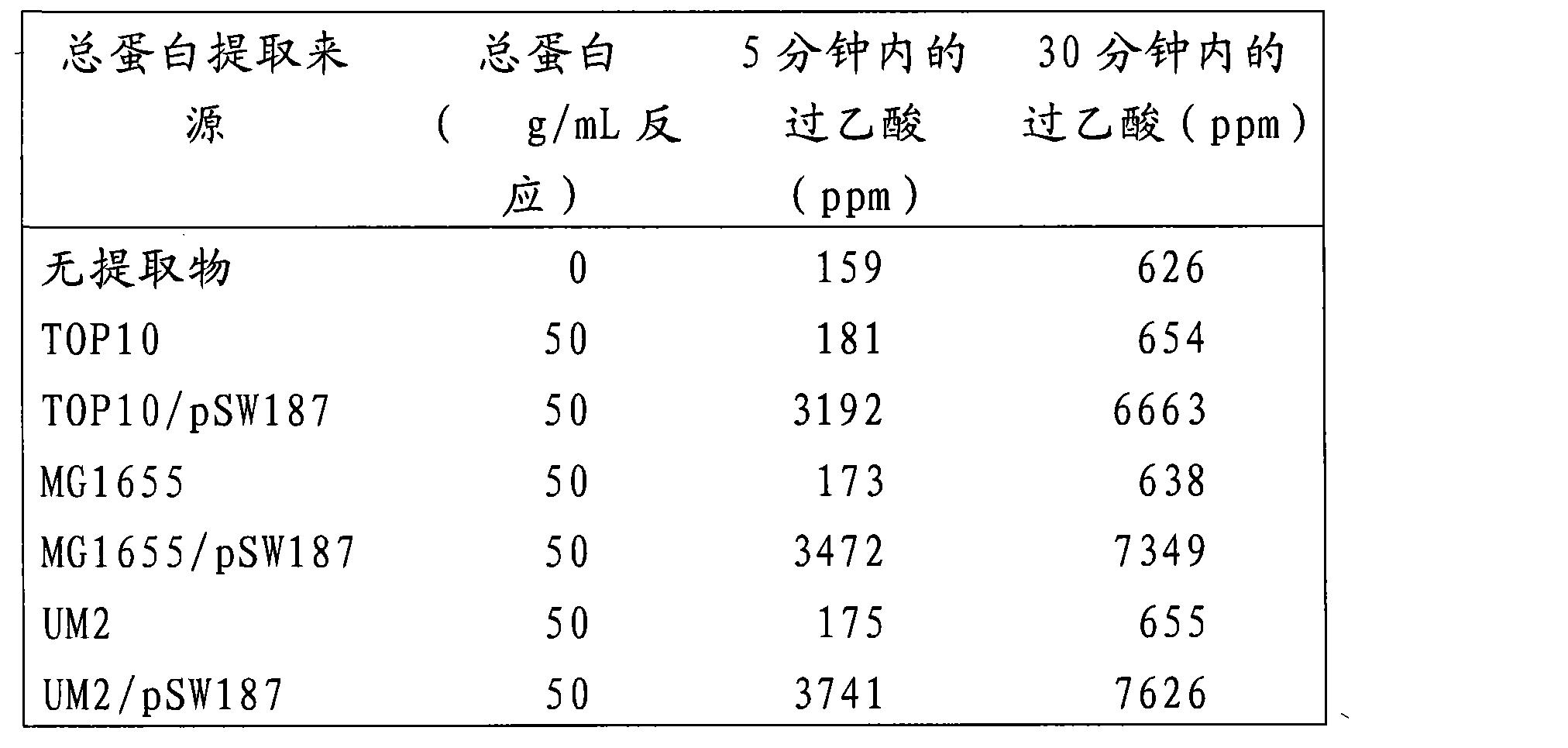 Figure CN101326288BD00341