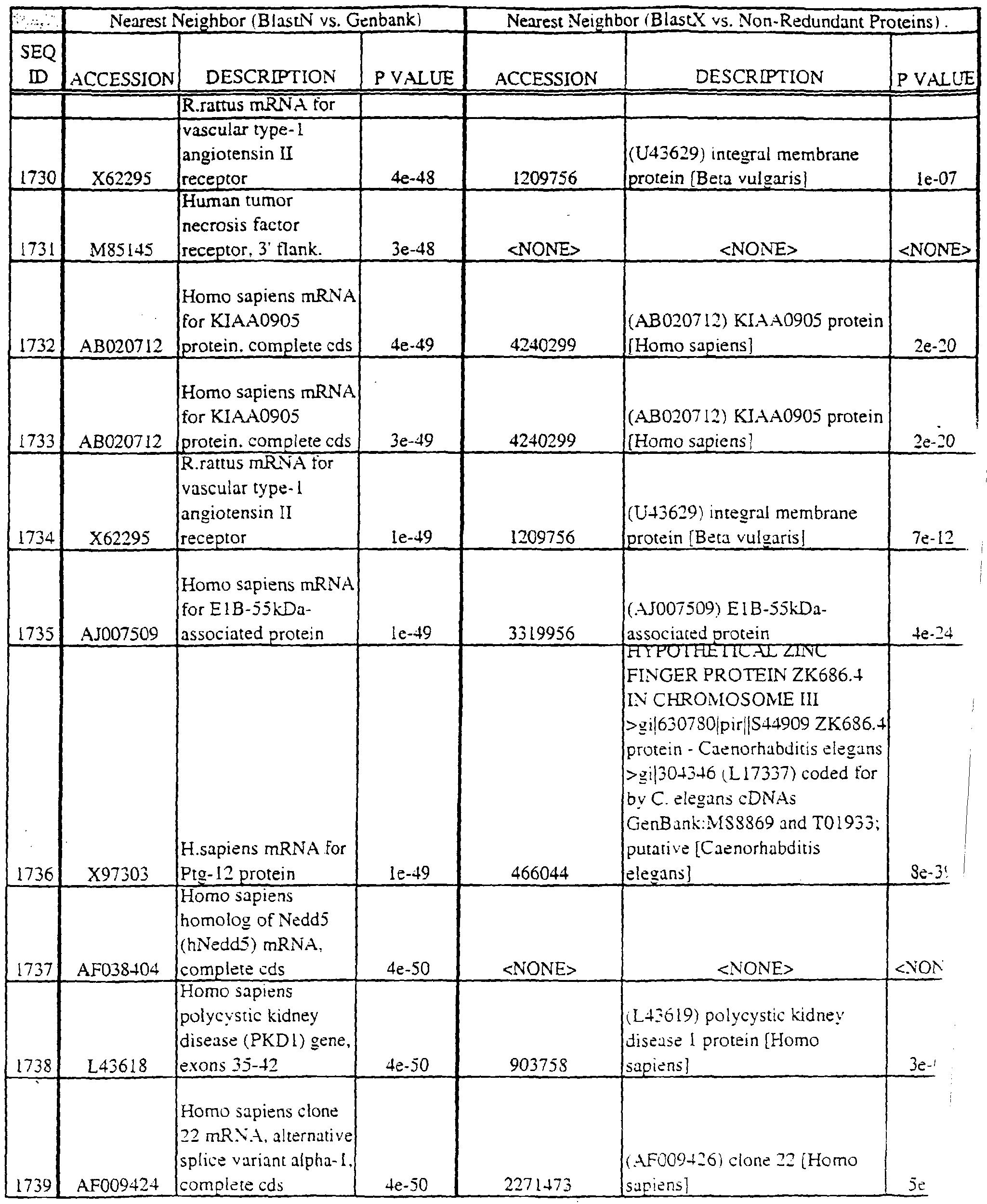 Figure imgf000302_0001