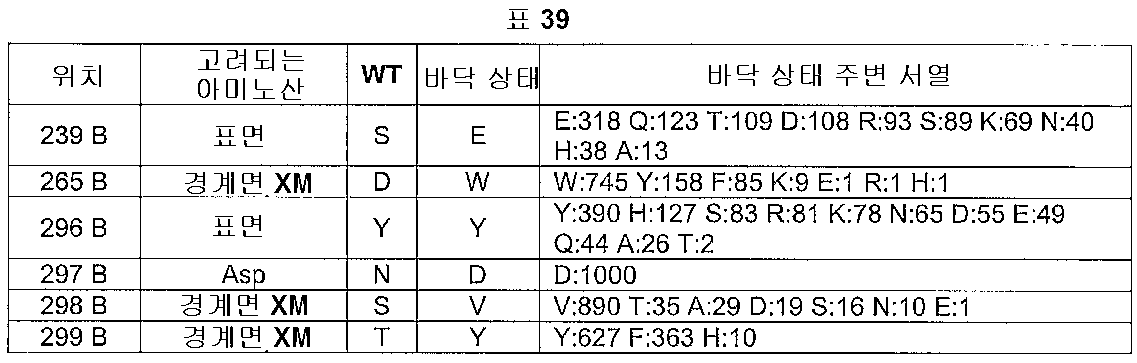 Figure 112005016313609-pct00043