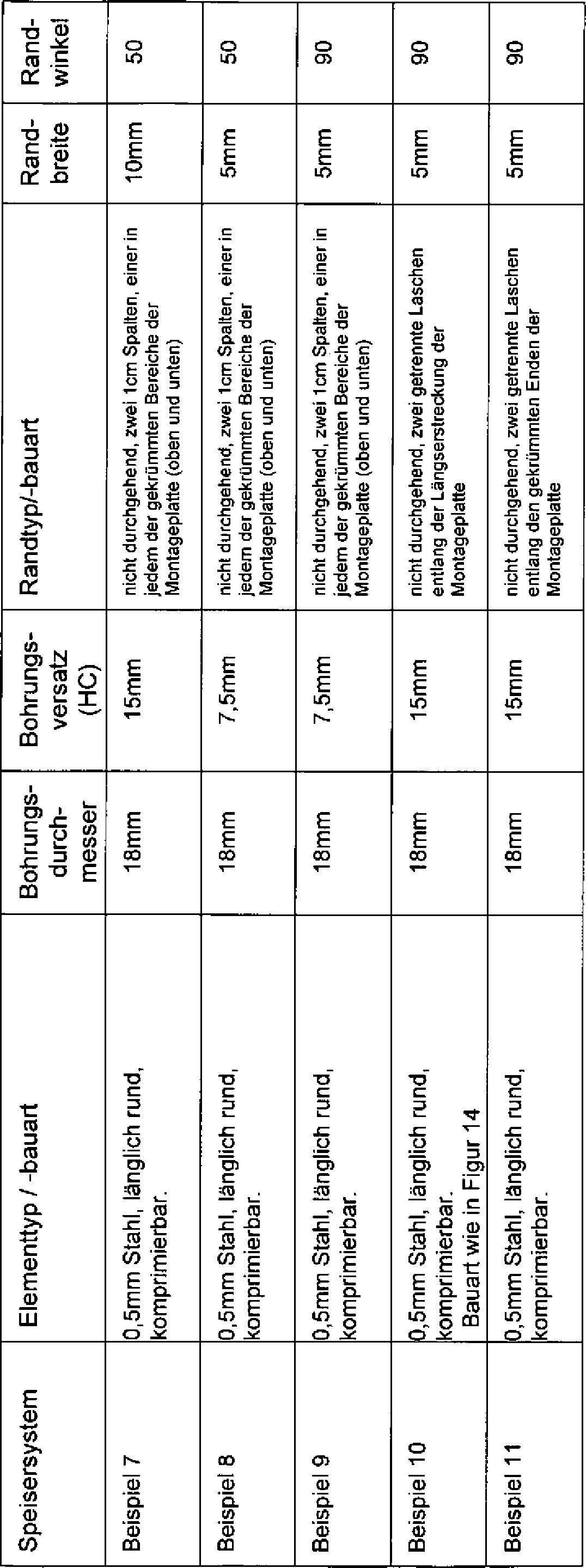 DE202011103718U1 - Speiserelement - Google Patents