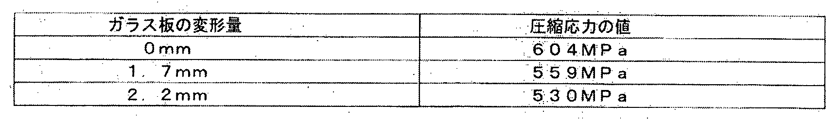 Figure WO-DOC-TABLE-2