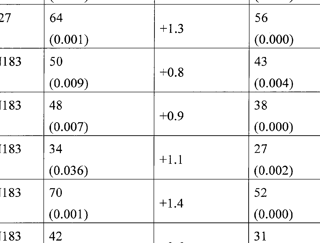 Figure CN102231979AD01131