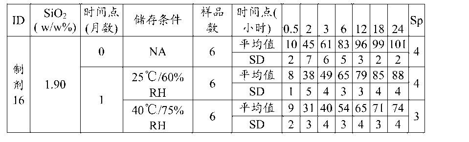 Figure CN105120659AD00871
