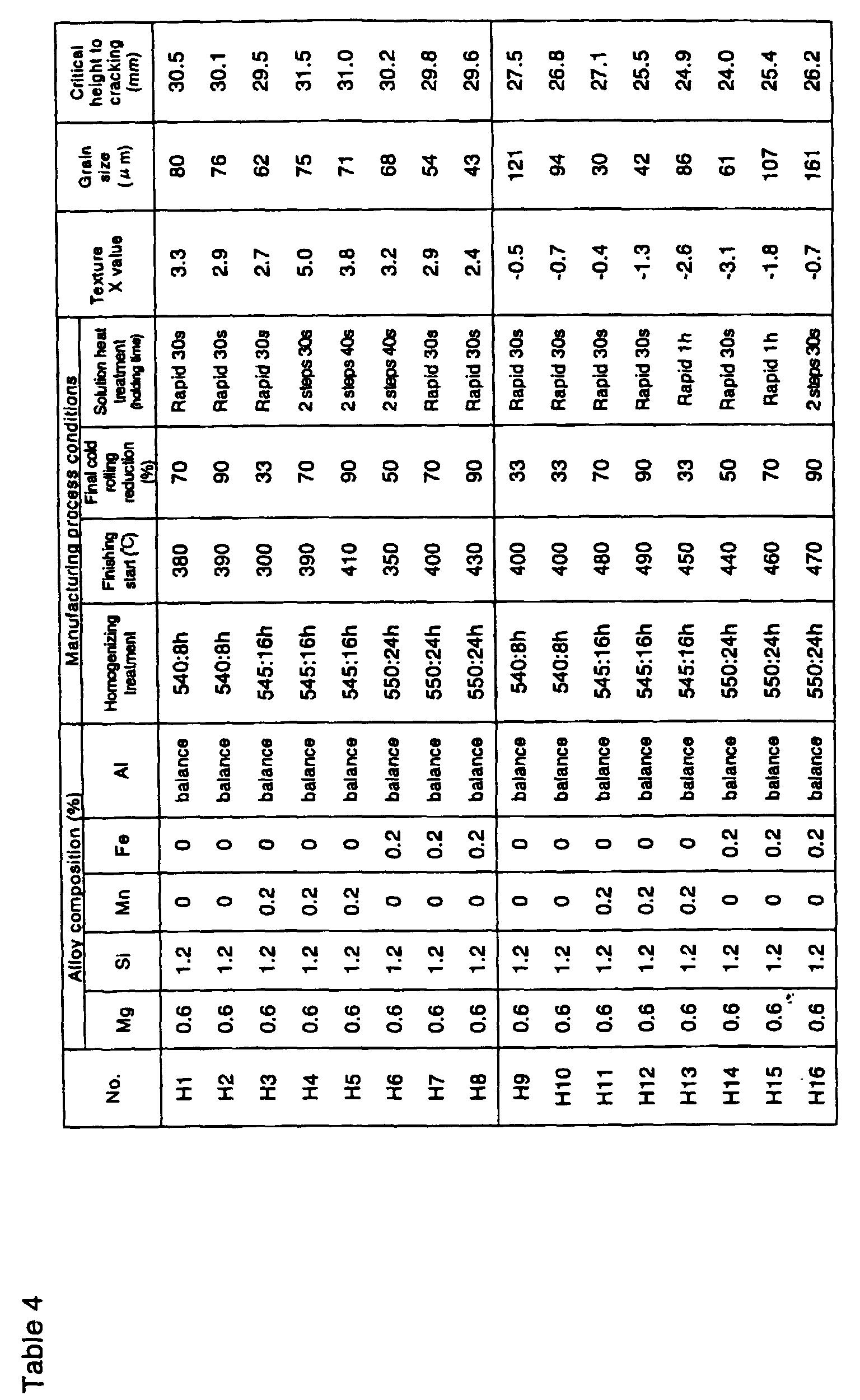 EP1029937A1 - Al-Mg-Si ALLOY SHEET - Google Patents