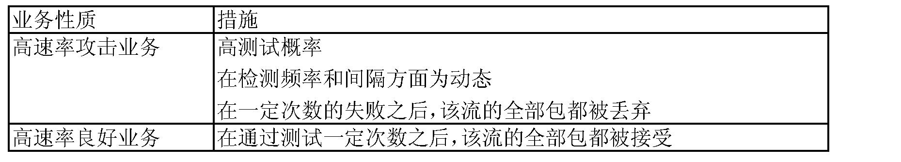 Figure CN101529386BD00121