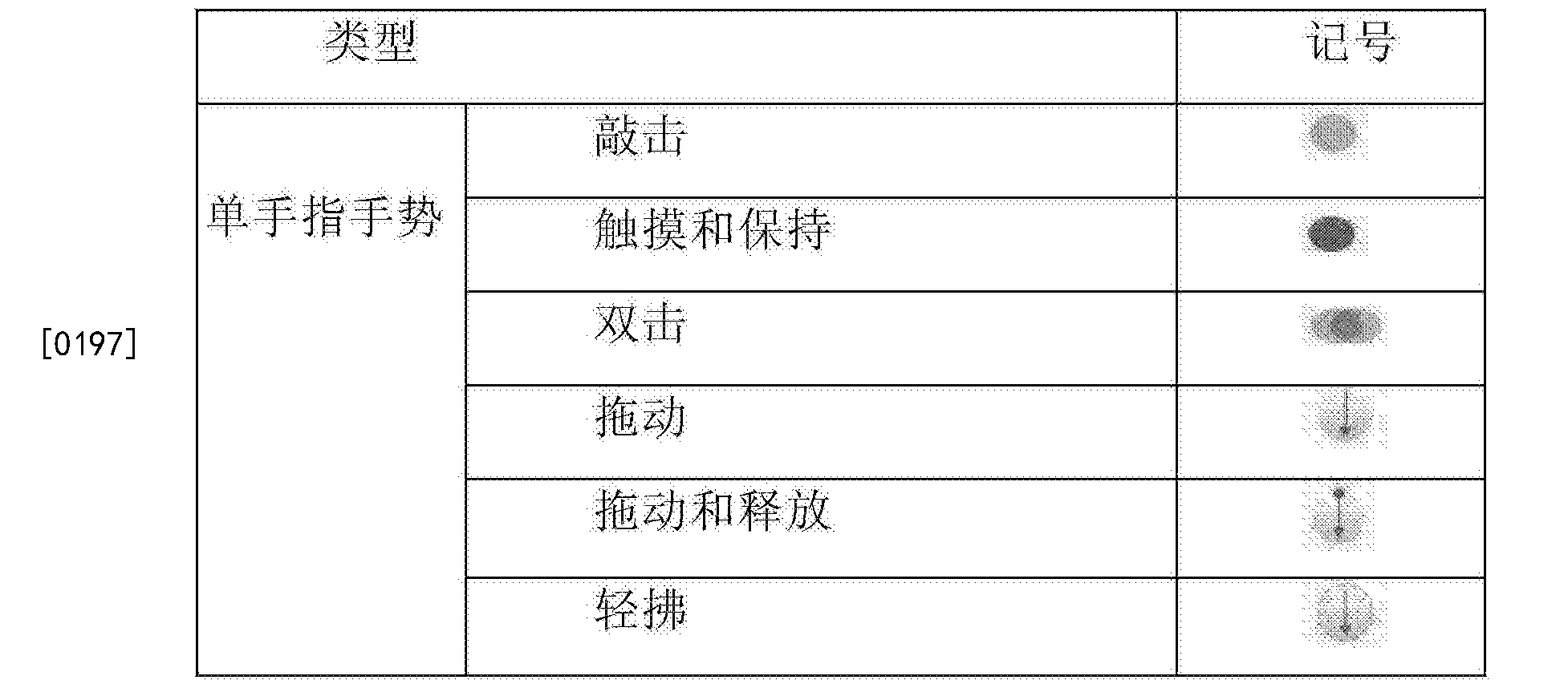 Figure CN103729108BD00181