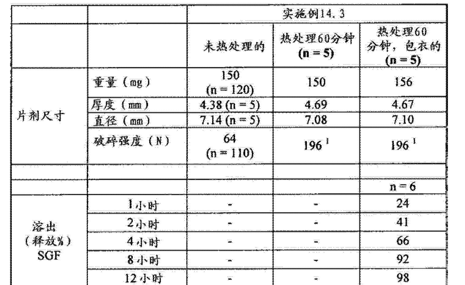 Figure CN102657630BD00972