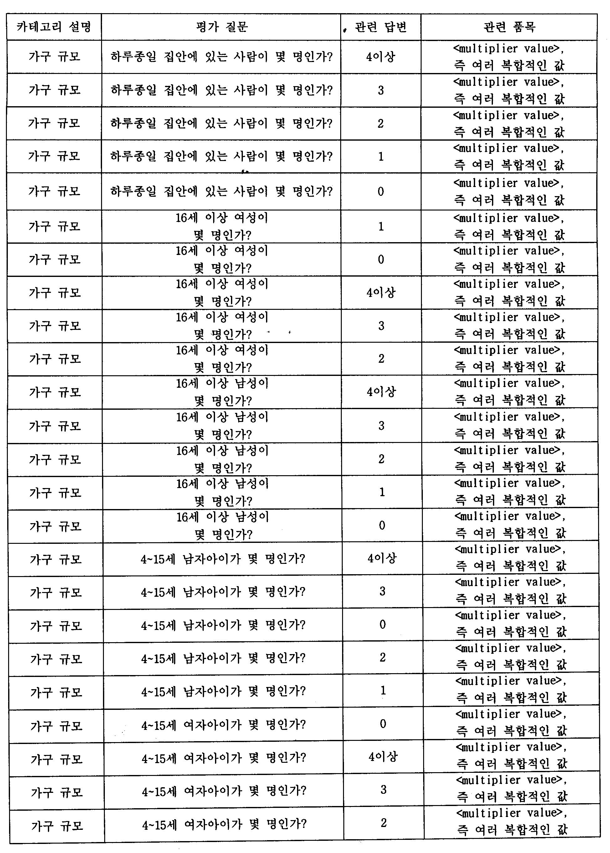 Figure 112003017384033-pct00001