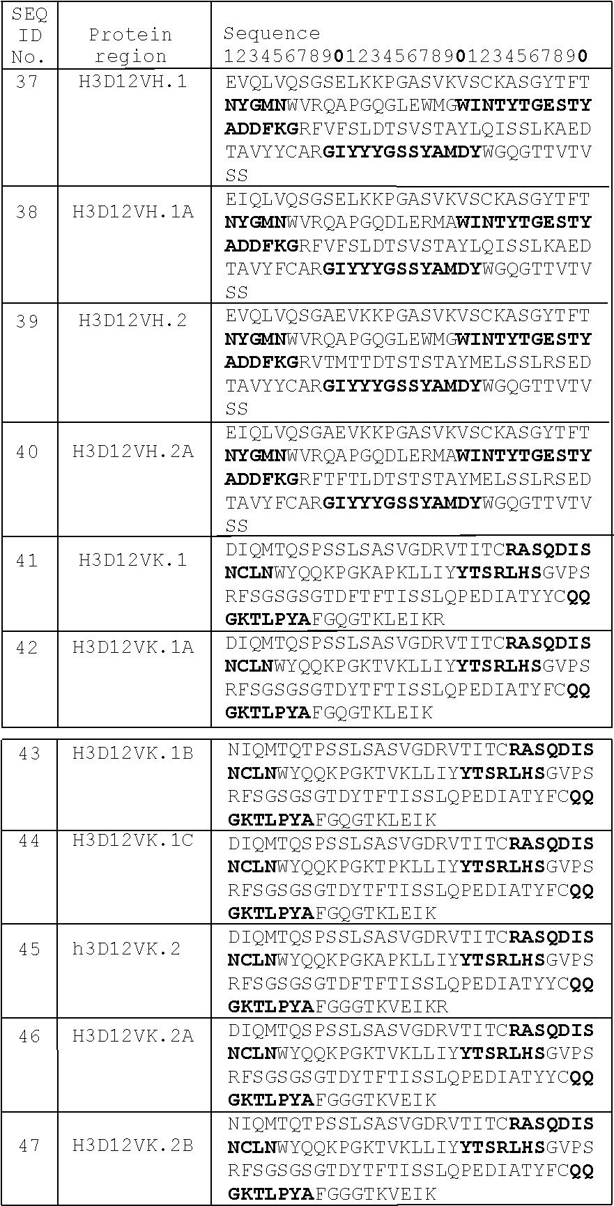 Figure US08383778-20130226-C00005