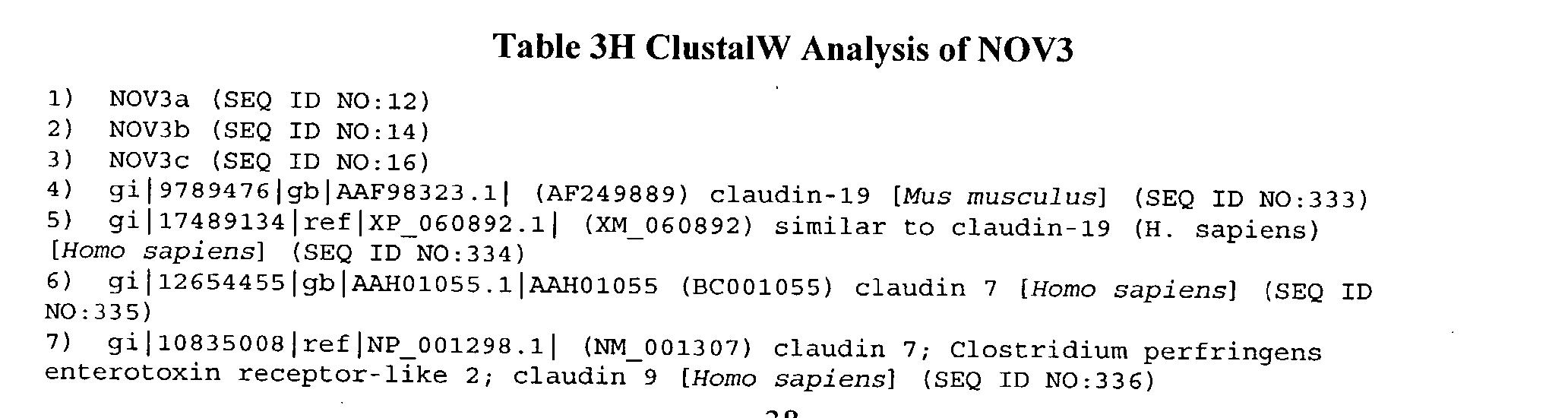Figure US20040033493A1-20040219-P00006