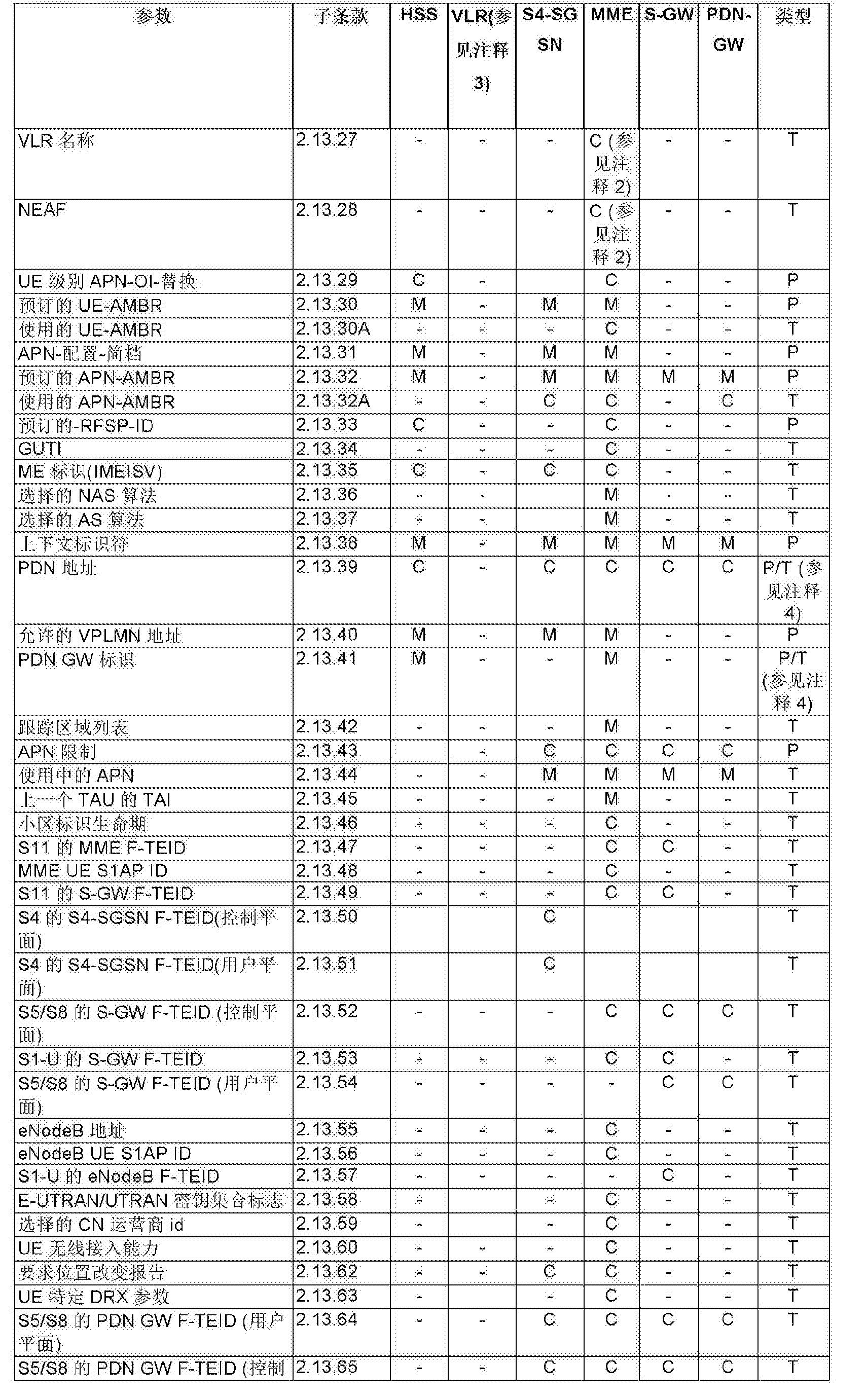 Figure CN103229546BD01021
