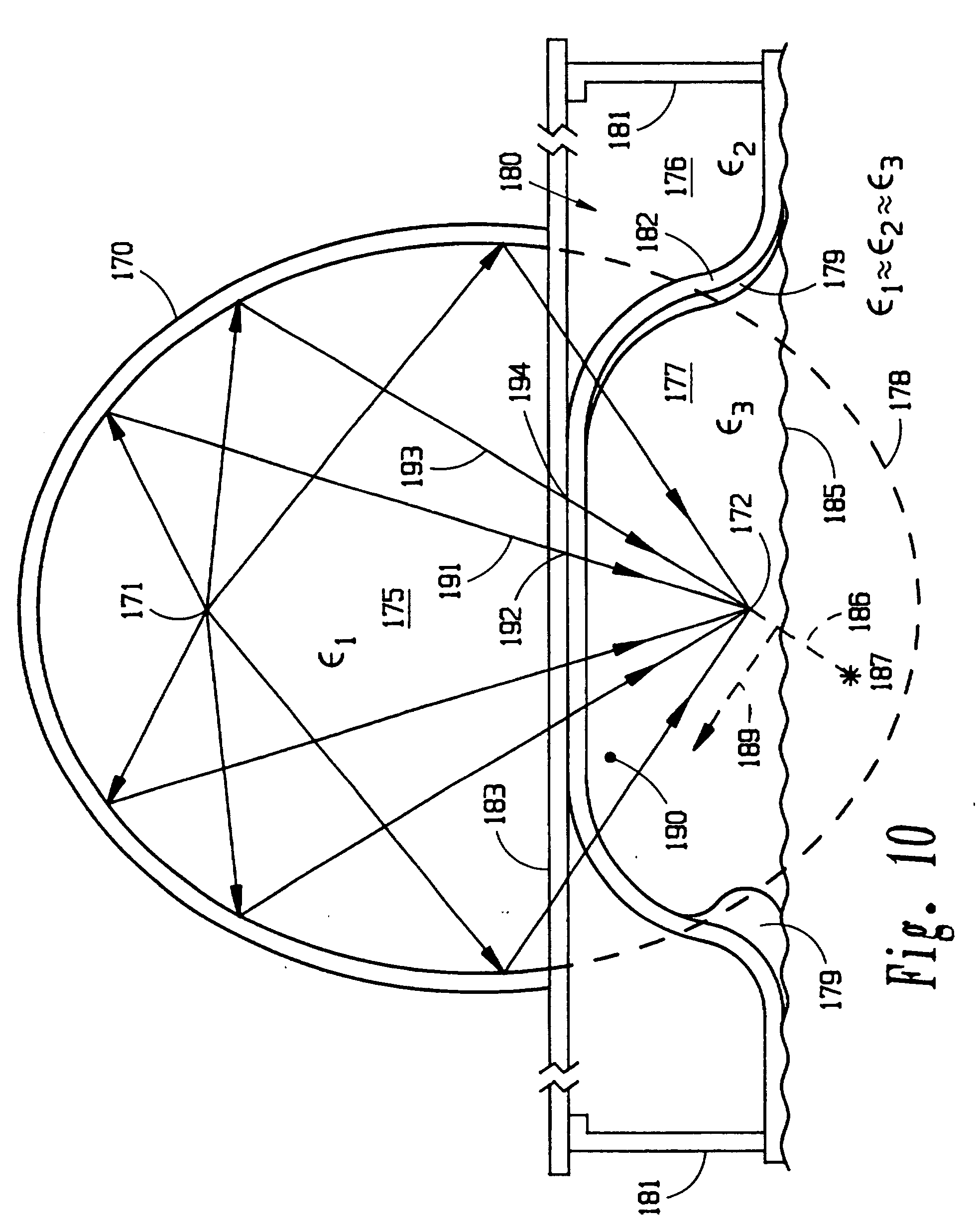 Diagram Demonstrates Two Pi Radians Are Around A Circle