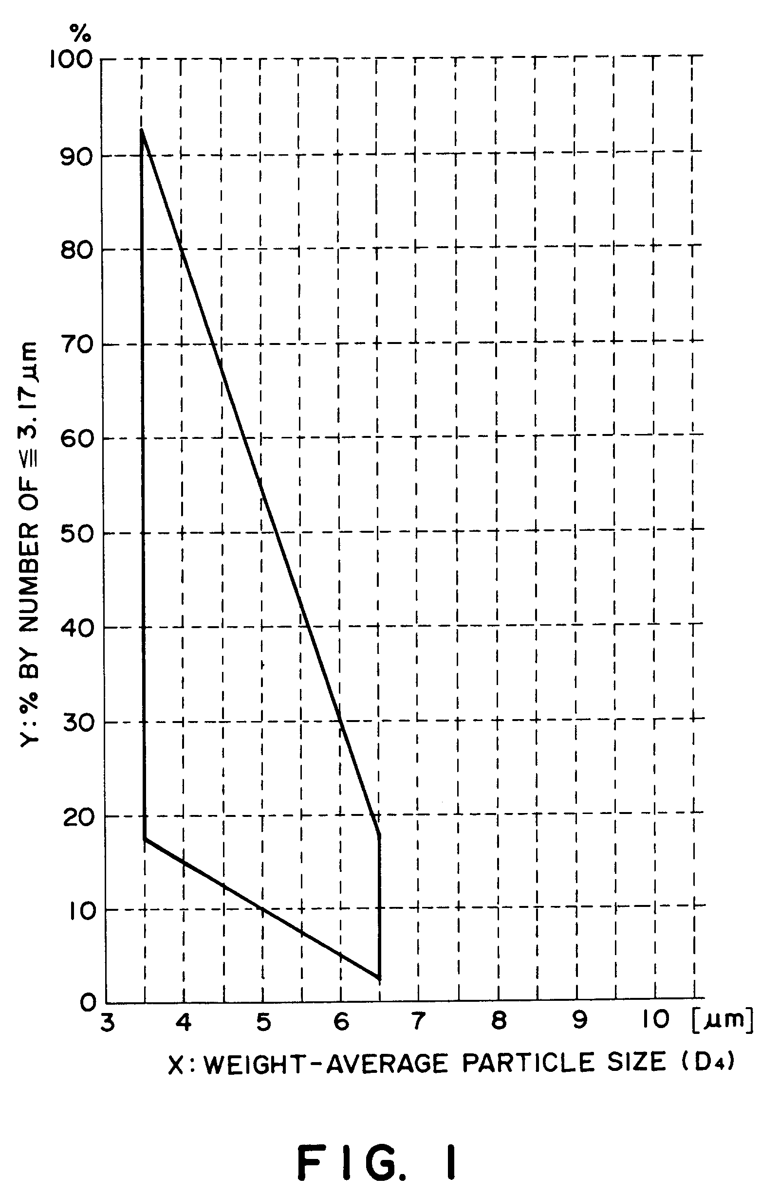 EP0772093A1 - Toner for developing electrostatic image